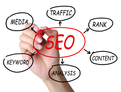 Important Strategies for Improving Your SEO